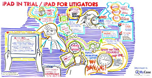 IPadForLitigators1