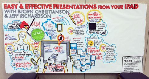 Presentations-with-iPad2