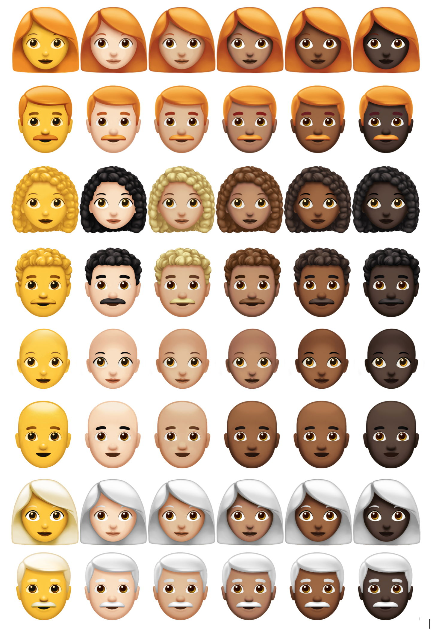 Apple previews new emoji coming in iOS 12 - iPhone J D
