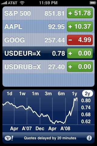 Currency conversion in Stocks App - iPhone J.D.